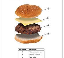 Cheeseburger - Parts List by William Fehr