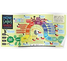 How Our Laws Are Made Poster