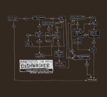 Dishwasher flowchart - dark by garykemble