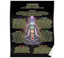 Wheels of Light Poster