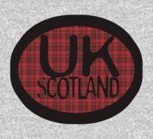 uk scotland by ian rogers by ukmodels