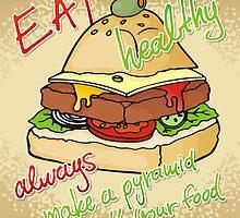 Healthy eating burger pyramid by sifis