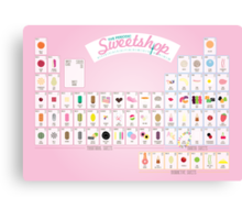 The Periodic Sweetshop - Pink! Canvas Print
