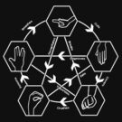 How to play Rock-paper-scissors-lizard-Spock by Nana Leonti