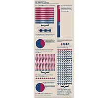 Hearing Loss Infographic Photographic Print